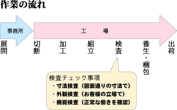 kyotsu01
